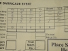 Bianchi 2012 Barricade Scoresheet