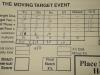 Bianchi 2012 Mover Scoresheet