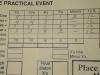 Bianchi 2012 Practical Scoresheet