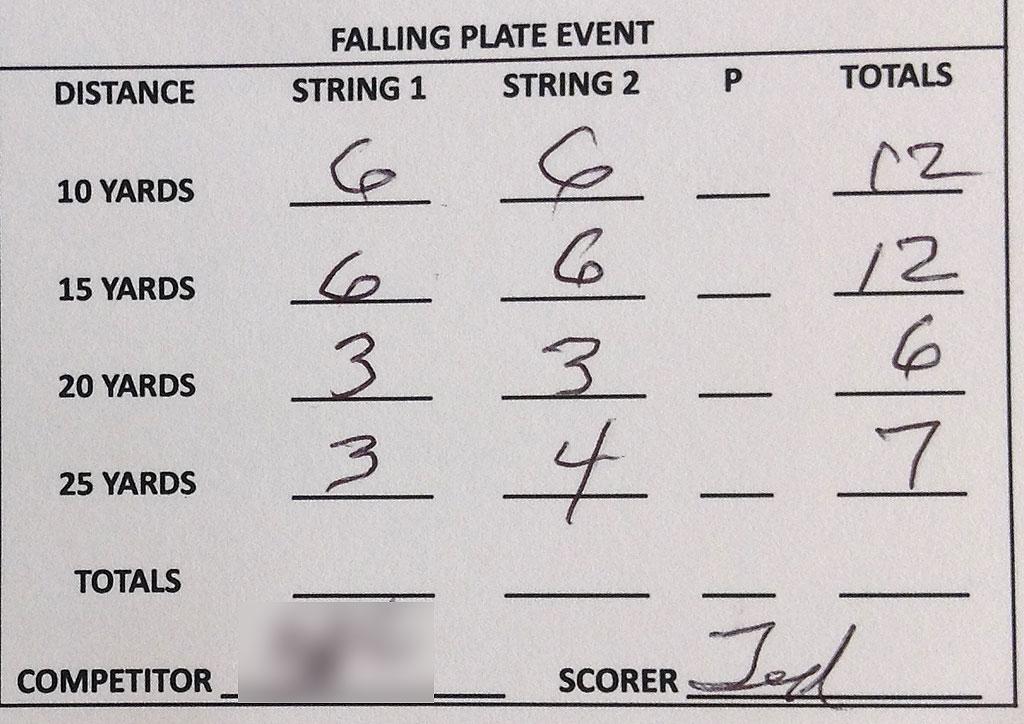 Crawfish Cup 2014 Falling Plates Score Sheet