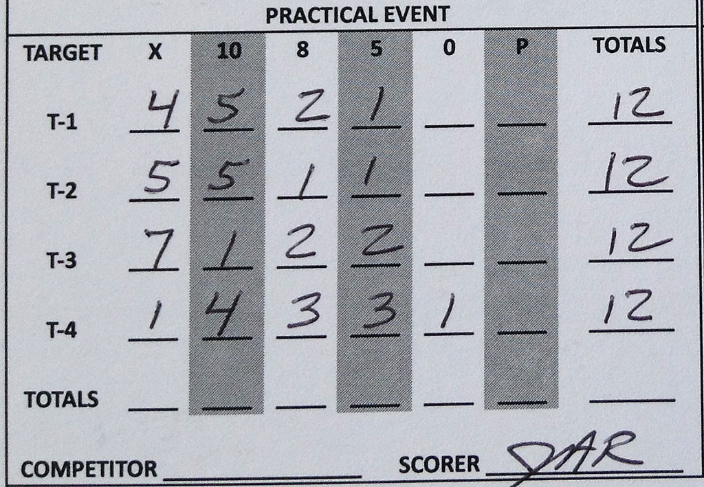 Crawfish Cup 2014 Practical Score Sheet