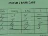 Flagler Cup 2013 Barricade Scoresheet