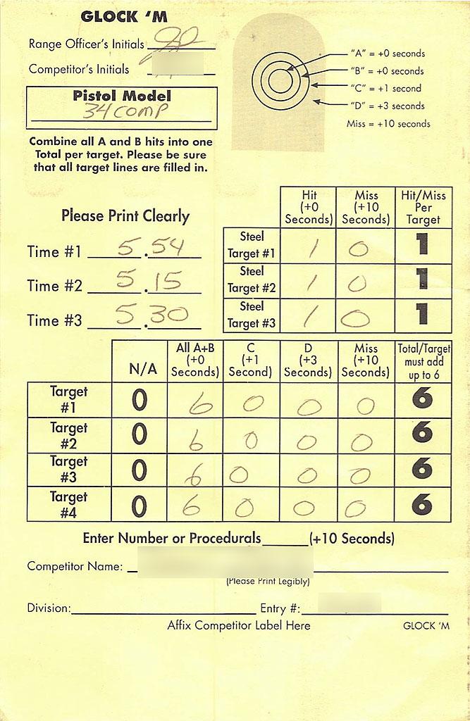 Central Texas 2014 Glock M Score Sheet